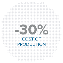 supply chain cost reduction with 3D printing
